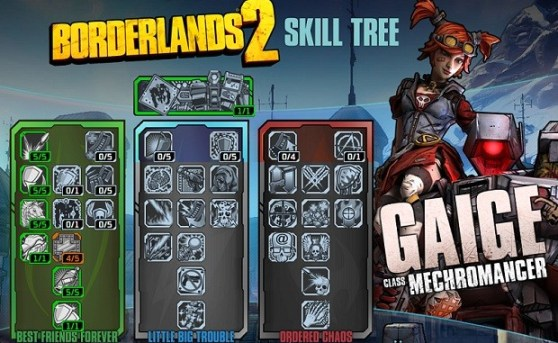 Borderlands 2 level cap increase
