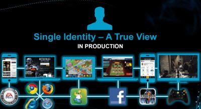 single identity 2