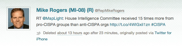 Politwoops-CISPA-Mike-Rogers