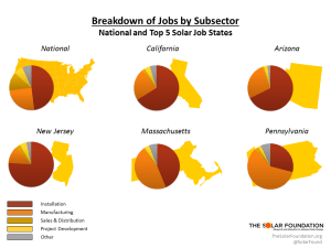 State Jobs Subsector Graphic
