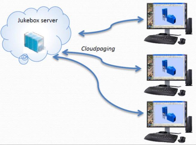 numecent cloudpaging