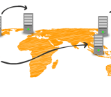amazon web services regions