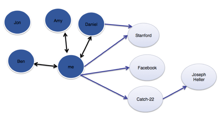 entities2