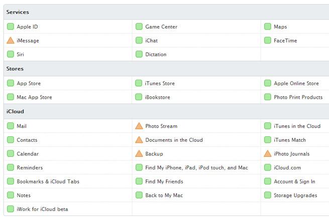 Apple's status dashboard