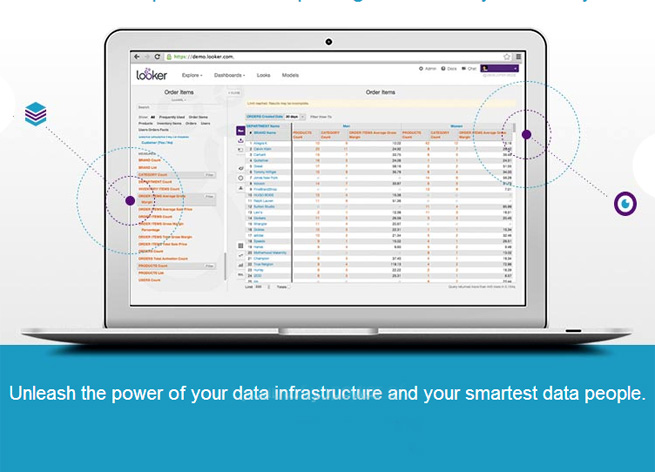 Looker's business intelligence app