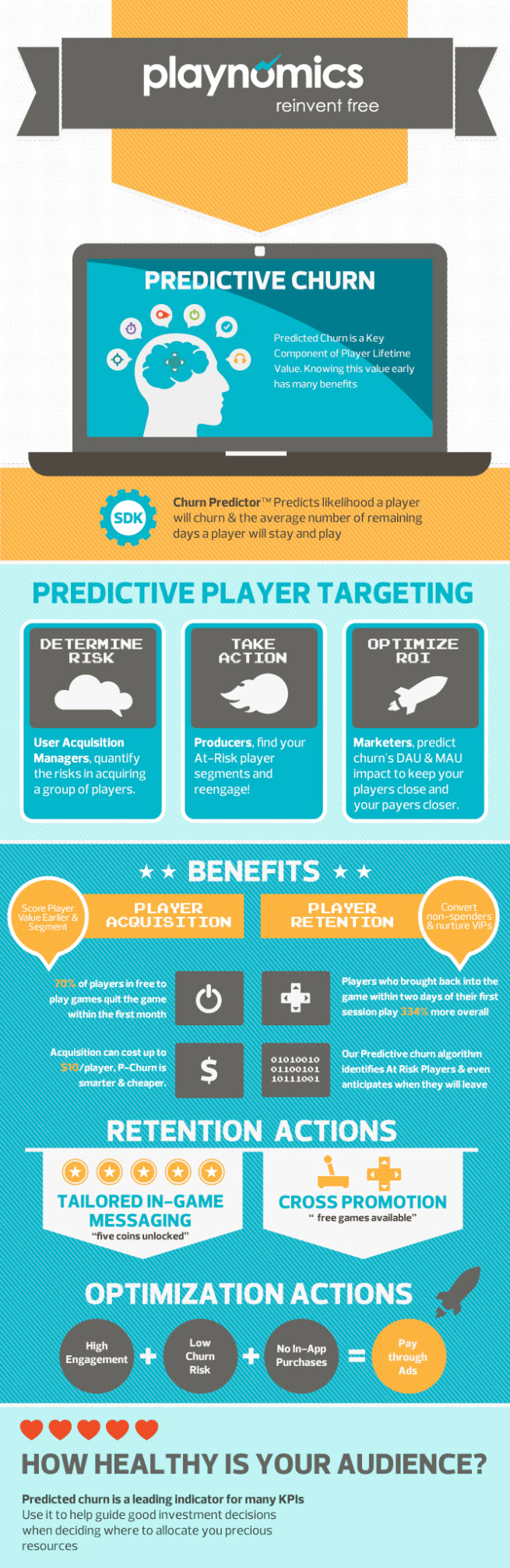 Playnomics infographic