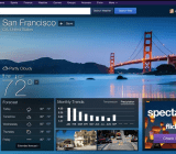 Another dashboard-style layout for the Yahoo Weather desktop experience.