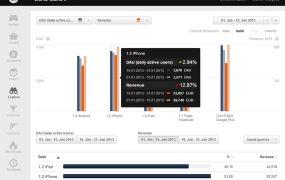 GameAnalytics' user interface.