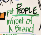 people brand service