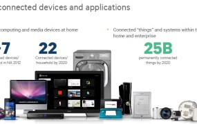 Qualcomm gadgets