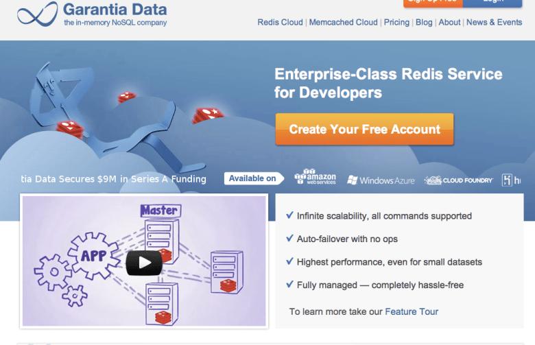 Yup, still Garantia Data
