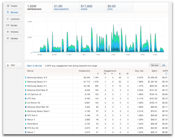 Seg_analytics_screen_shot