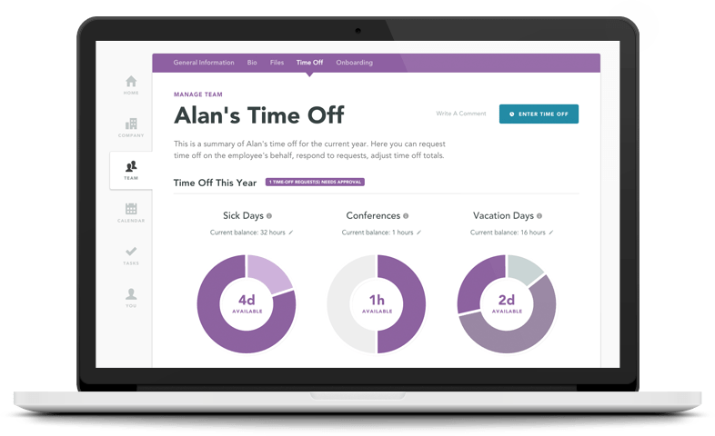 An employee-performance dashboard from HR software maker Kin.