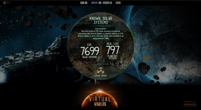 Eve Online stats