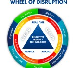 Brian Solis disruption