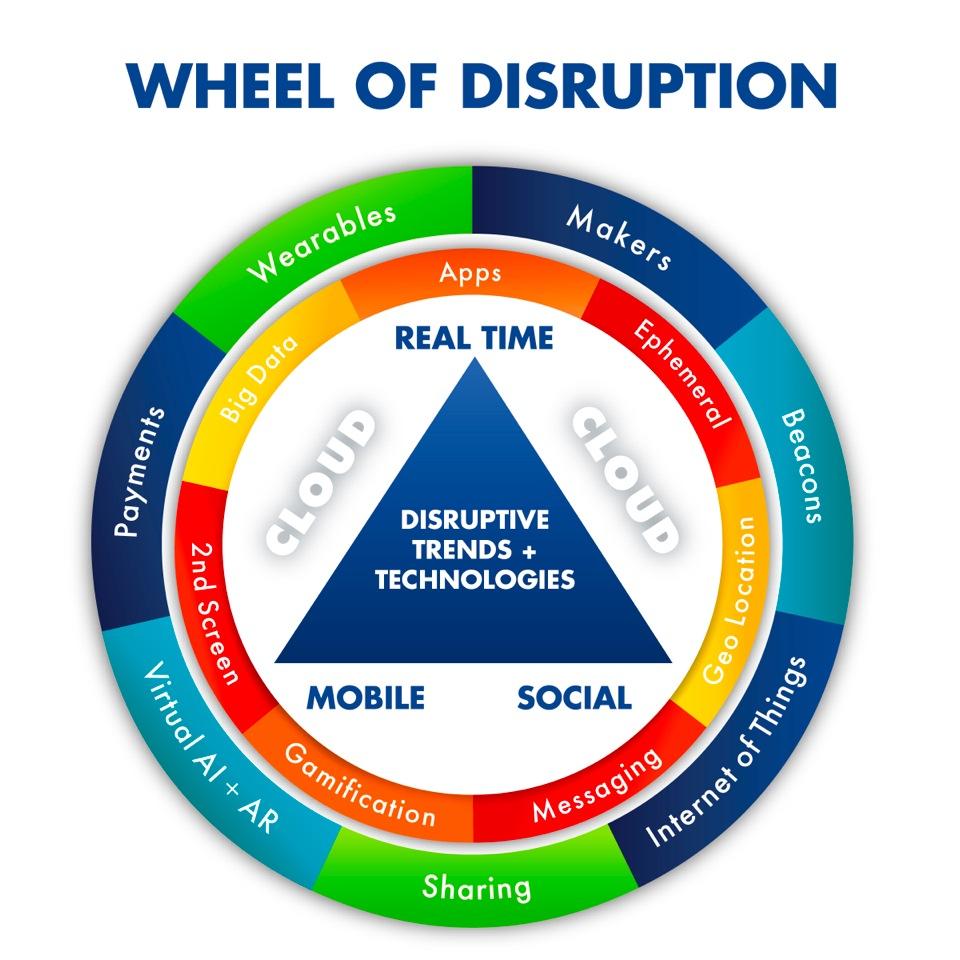 Brian Solis disruption