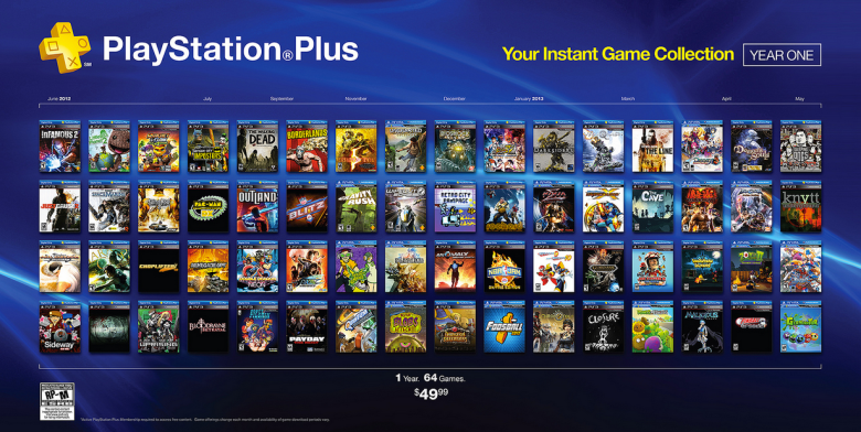 PlayStation Plus offers games at no extra cost and other bonuses.