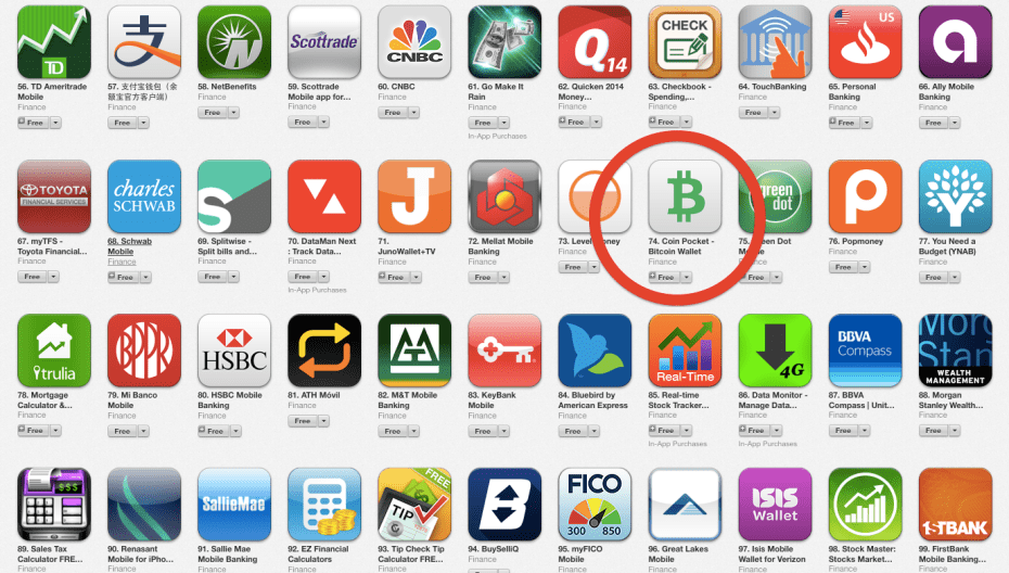 Coin Pocket, ranked No. 74 in top free iPhone apps in the finance category in Apple's App Store.