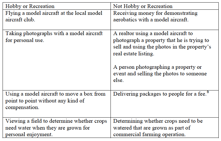 From the FAA document