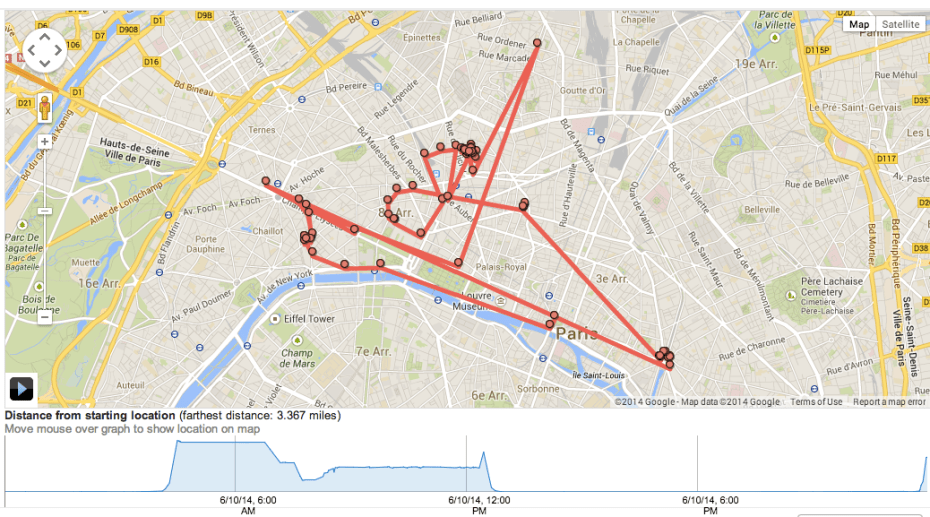 Google's location history web page shows all the places you've been, as logged by Google Maps.
