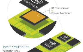 Intel XMM 6255 3g modem