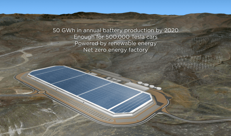 "Tesla's ""Gigafactory"" will produce an enormous quantity of lithium batteries -- and will be powered by renewable energy, Tesla says."