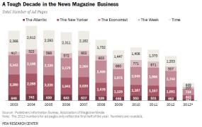 FT_News_Magazines2