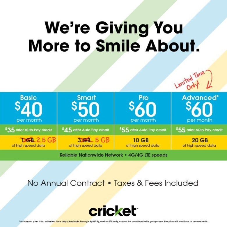 marketing cricket communications At cricket we work hard and have a great time doing it we're looking for smart and driven people who want to make a difference apply for a position in one of our company owned retail stores or for a management position at our corporate headquarters.