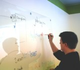 Whiteboard Startup Stock Photos Flickr