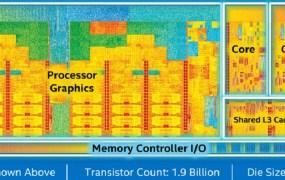 Intel fifth-generation Core processor