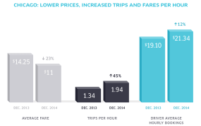 uber_PriceCuts_BlogInfographic-01 (1)