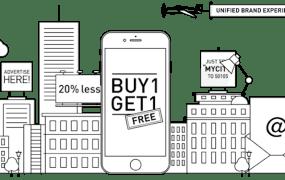 SAP/Hybris' visualization of the marketing landscape