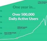 slack-1year-Feb12-momentuminfographic