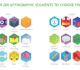 InMobi Appographic Targeting
