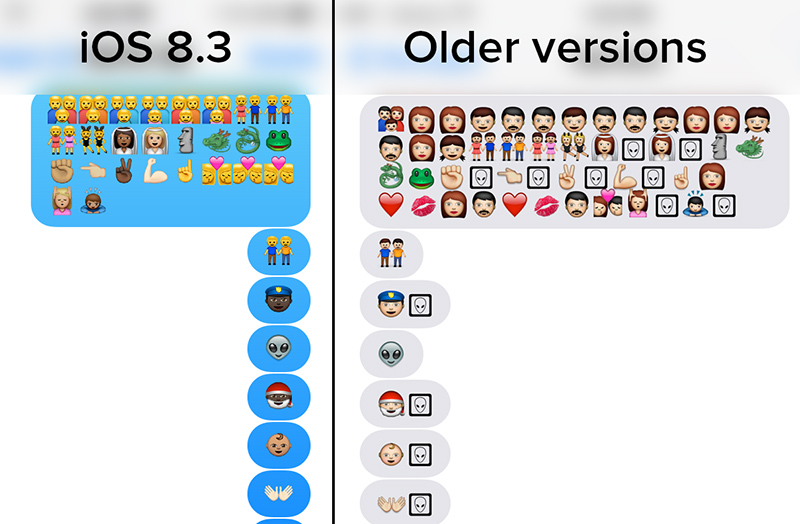 how to turn your android emojis into iphone emojis