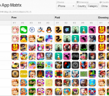 The top games and apps in China.