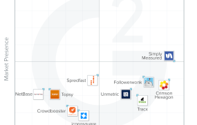 g2- social analytics