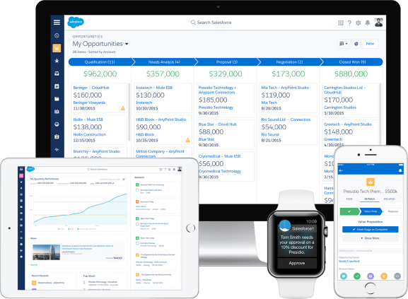 The Lightning Experience redesign of the Salesforce Sales Cloud.
