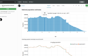 You can now include multiple charts and comments in every Mode report.