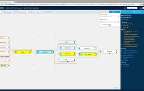 Dome9's Clarity feature for visualizing the security of infrastructure on Amazon Web Services.