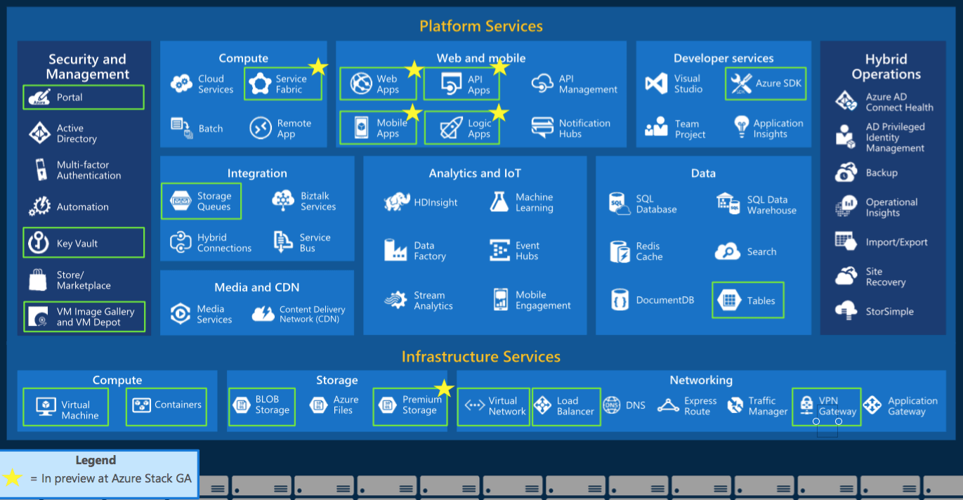 Microsoft Products Microsoft Launches Azure Stack Technical Preview For On Premises