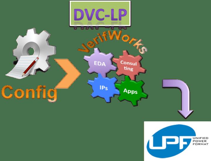 DVC_LP_logo