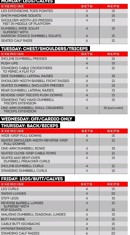 Best 25+ Weight lifting schedule ideas on Pinterest Lifting - girls growth chart template