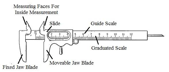 Diagram Of Vernier Calliper Wiring Diagram