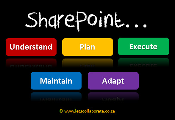 5-phases-of-SharePoint