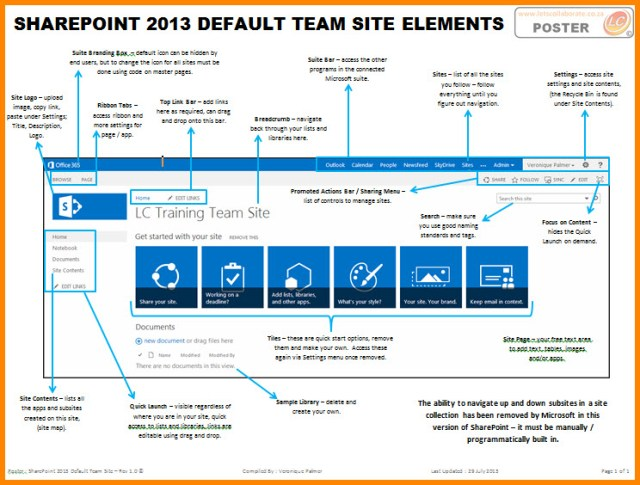 Calendar Printing Websites Printing Mailing Hobbsherder Real Estate Marketing Sharepoint 2013 Default Team Site Elements Views From
