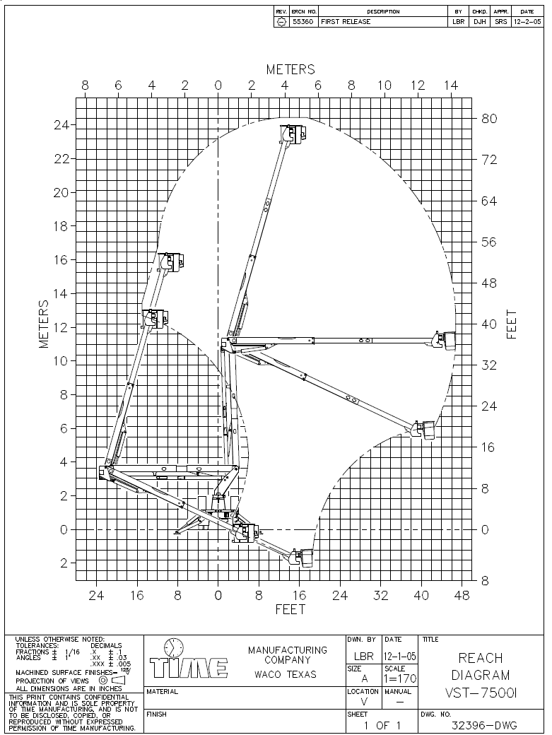 versalift wiring diagrams