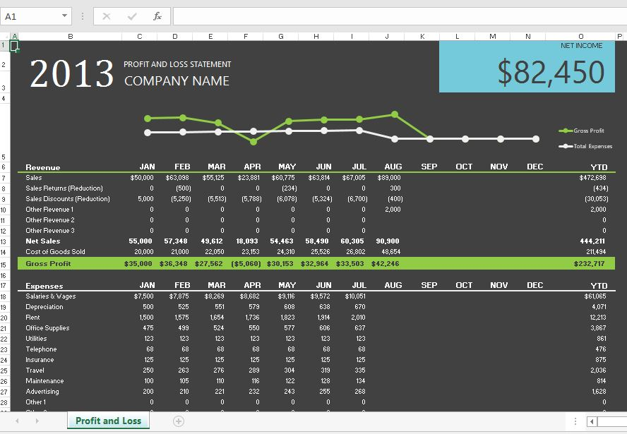 Profit Loss Statements with Excel - Onsite Software Training from - profits and losses template