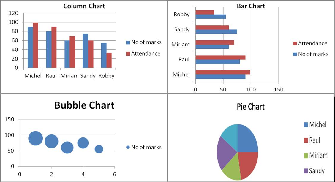 Choosing The Correct Chart Type - MS Excel Charting Tutorial Part 2 - types of excel charts