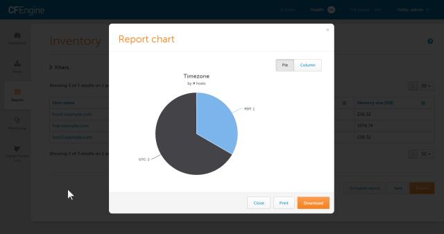 Inventory 6 - Summary Chart